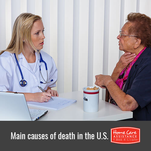 What Are the Top Causes of Death Among Americans in Anchorage, AK?
